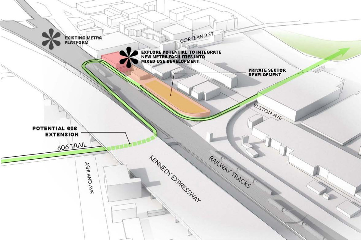 City planners show how the 606 trail could be extended eastward to ...