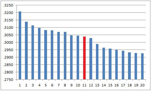 Mystery-Chart-6-28