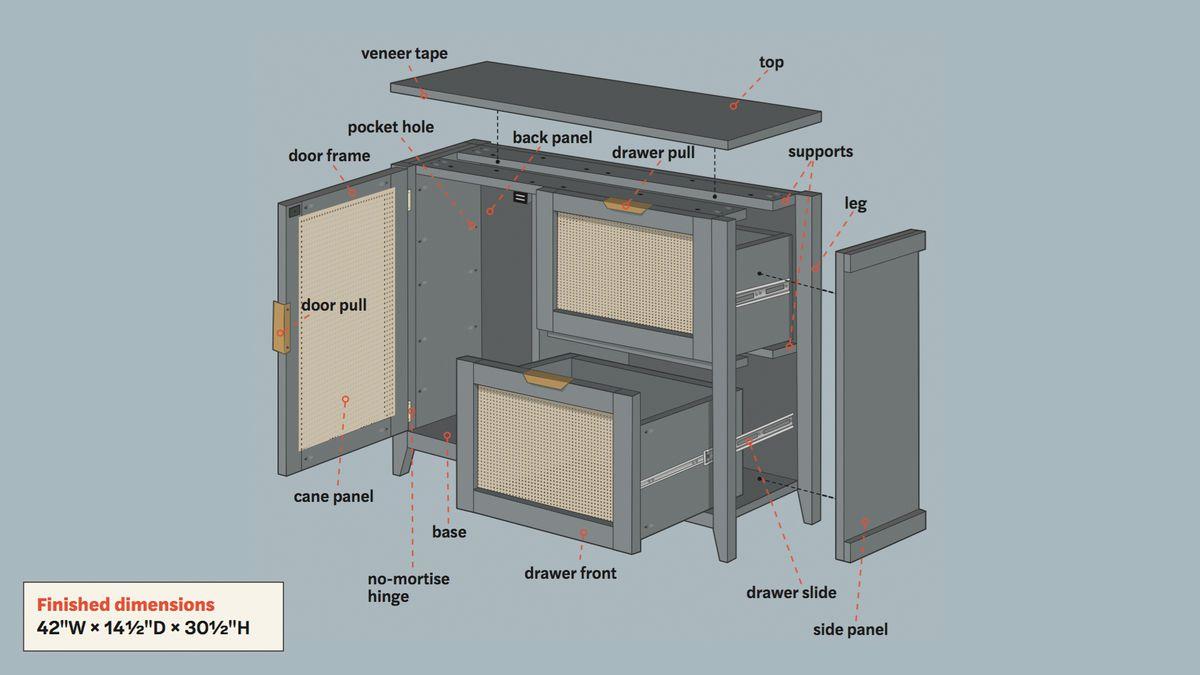 Fall 2021, Easy DIY, console cabinet, illustration
