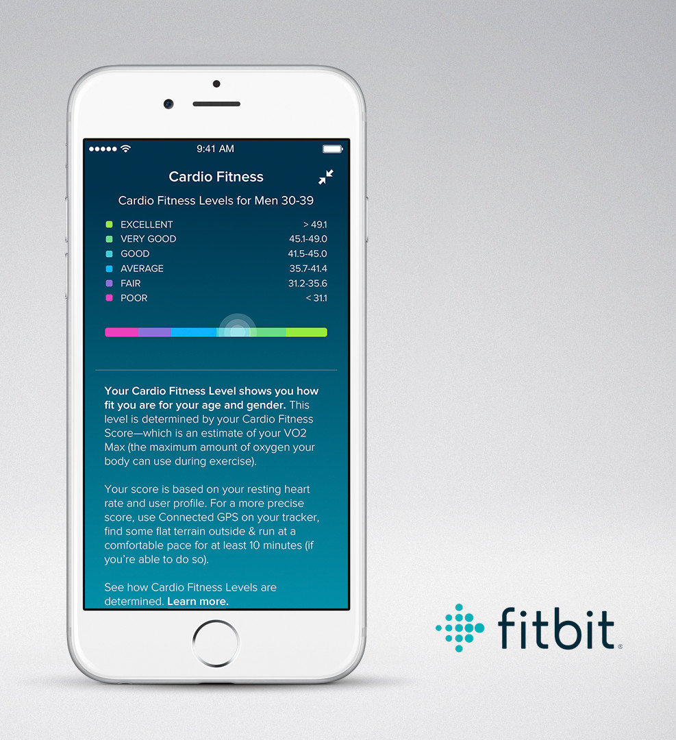 Fitbit's new Charge 2 is the follow-up to the best-selling Charge HR