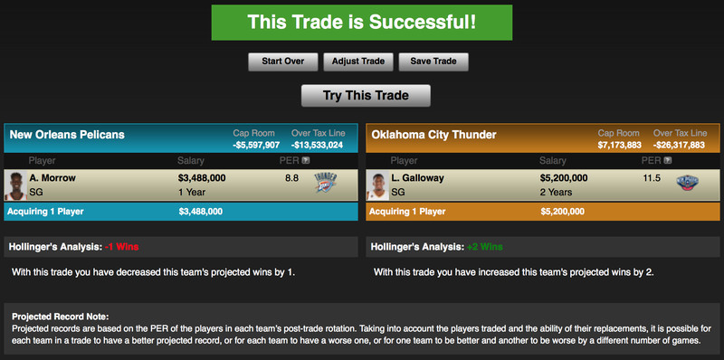 Six NBA trade proposals for the New Orleans Pelicans to jumpstart – Depth Chart Nba
