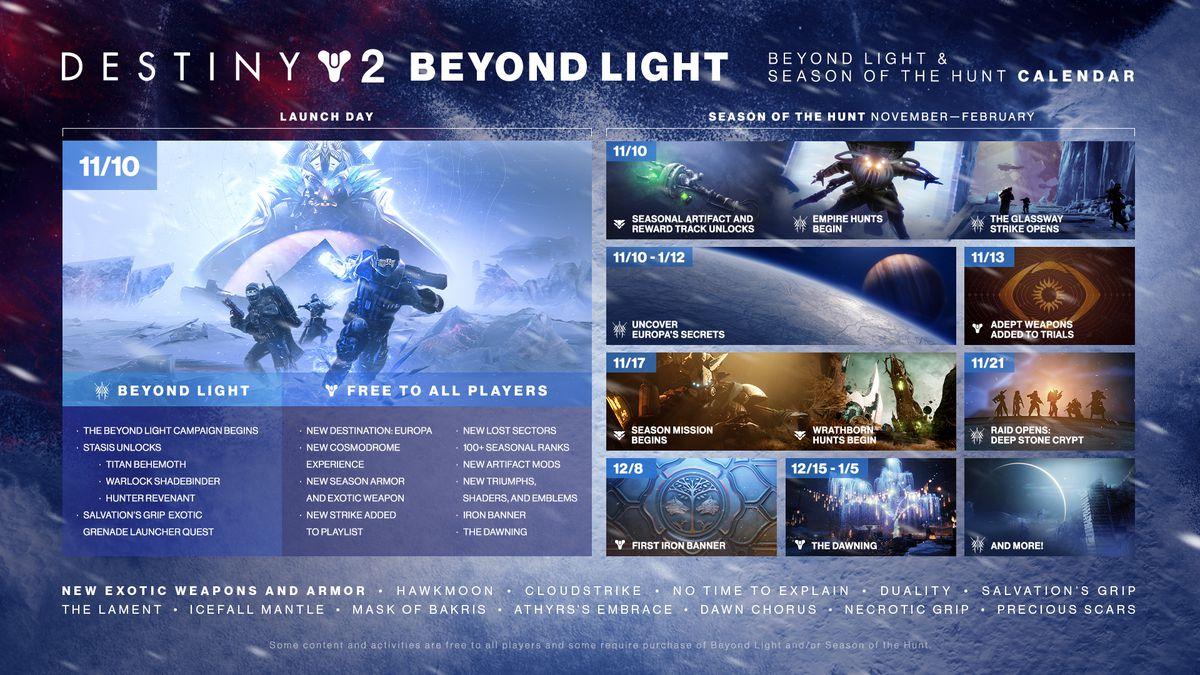 Destiny 2 Season of the Hunt Beyond Light roadmap calendar