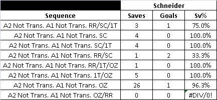 A2_Not_Trans.