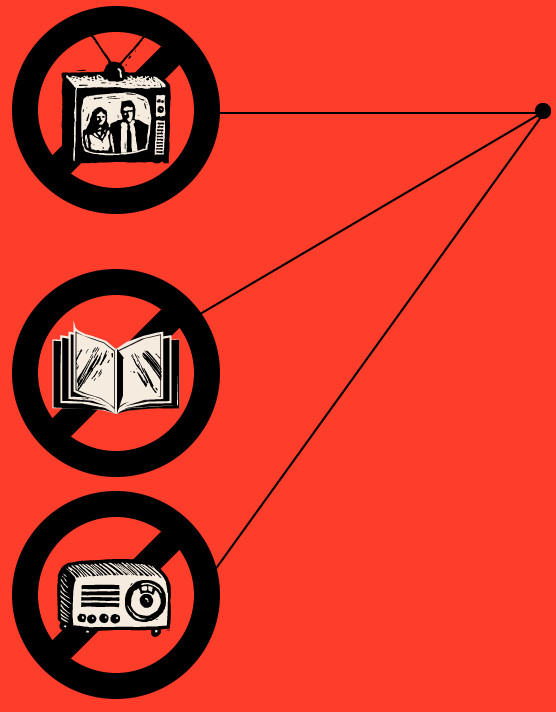 """Illustration of a book, tv, and radio, inside of the """"not allowed"""" symbol."""