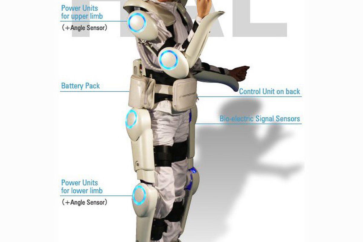 Cyberdyne HAL