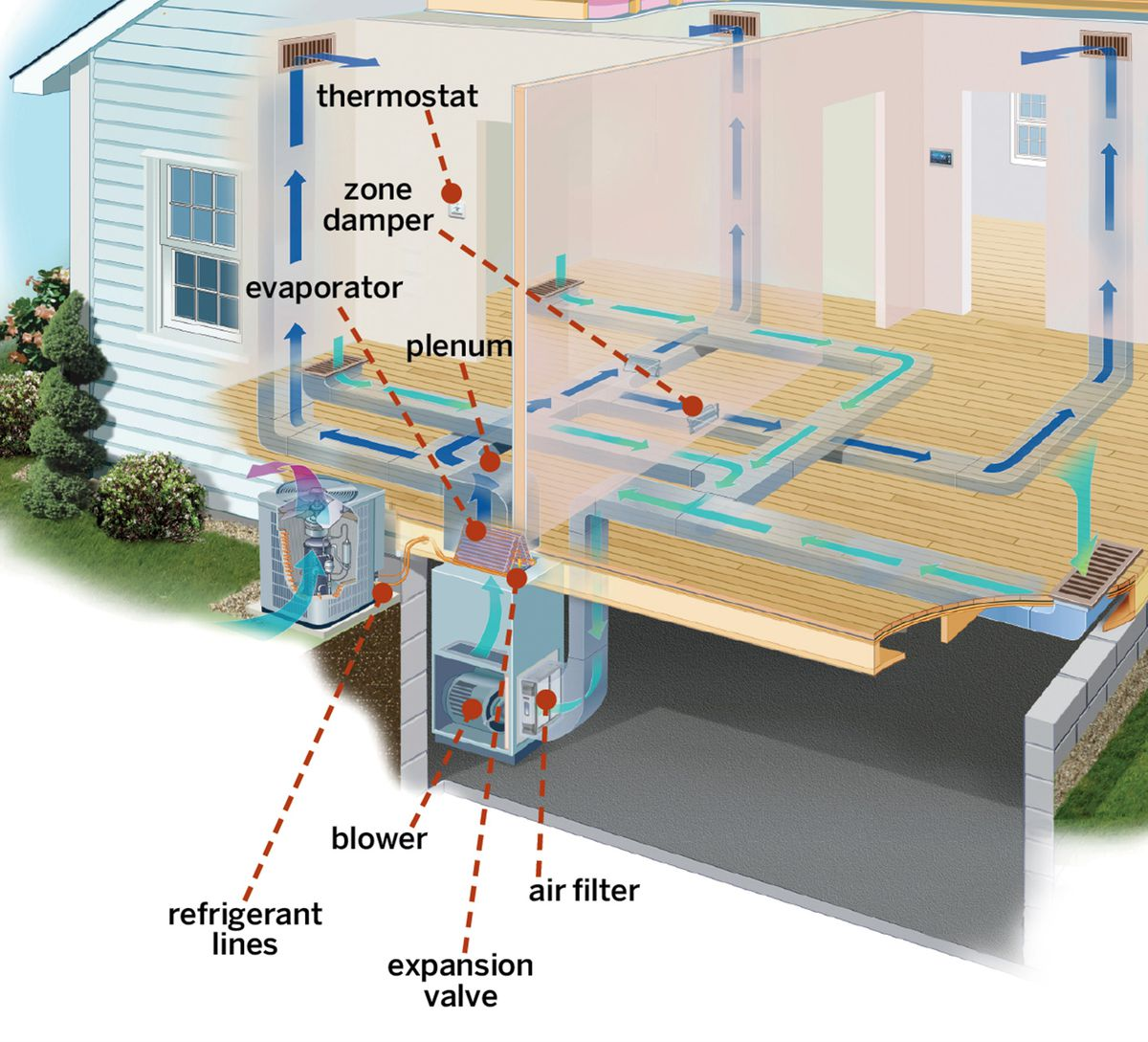 central air conditioning systems: a guide to costs & types - this old house  this old house