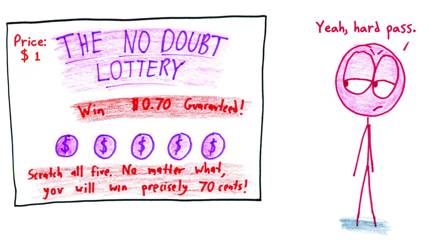 Lottery ticket buyers, explained with math and bad drawings