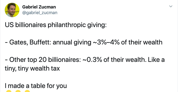 how many billionaires in the us