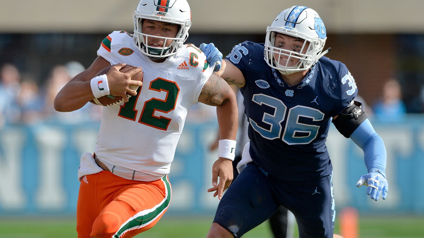 2018 Game Preview: North Carolina Tar Heels - State of The U