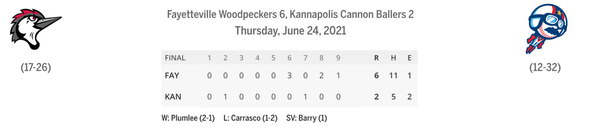 Woodpeckers/Cannon Ballers linescore