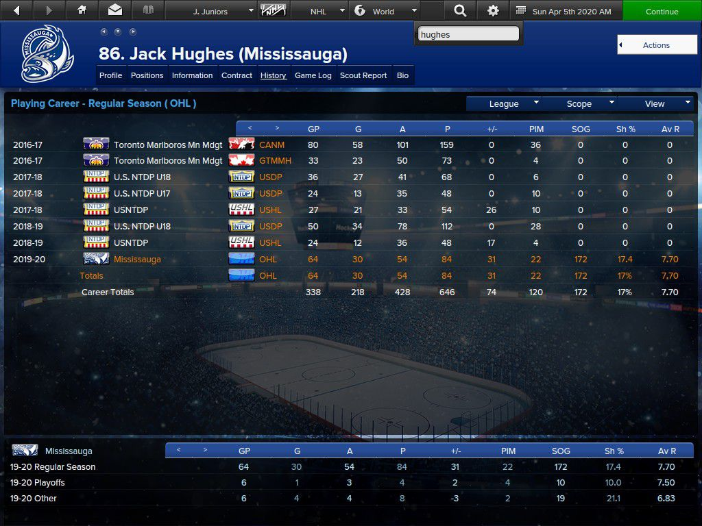 Hughes crushed it in the OHL
