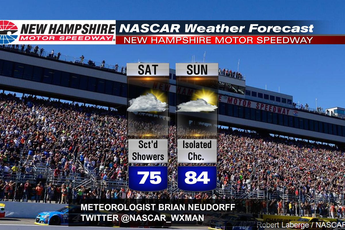 Mostly Dry Weather Expected At New Hampshire Motor Speedway But A Shower Or Two Could Cause Delys