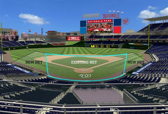 Nats extend netting in Nationals Park