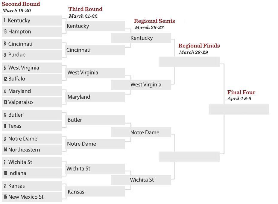 2015 Regional Semi bracket
