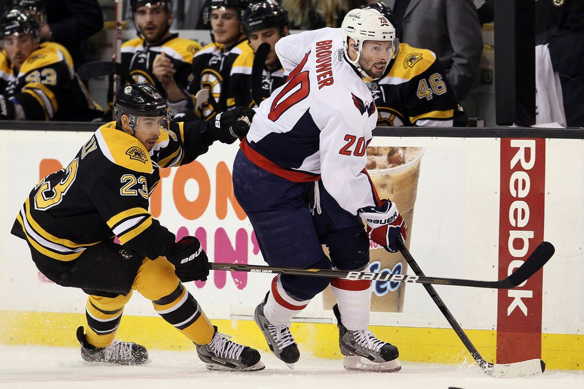 Kelly defends Capital's Troy Brouwer in last years Eastern Conference Quarterfinals.