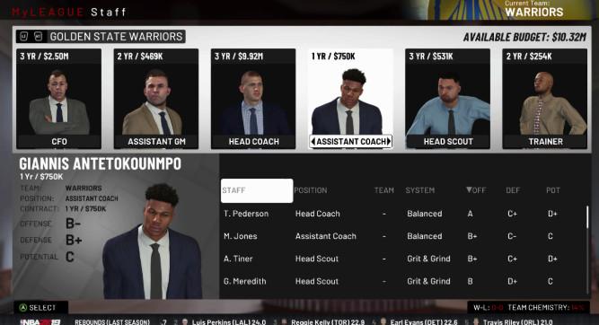 Giannis Antetokounmpo, NBA coach.