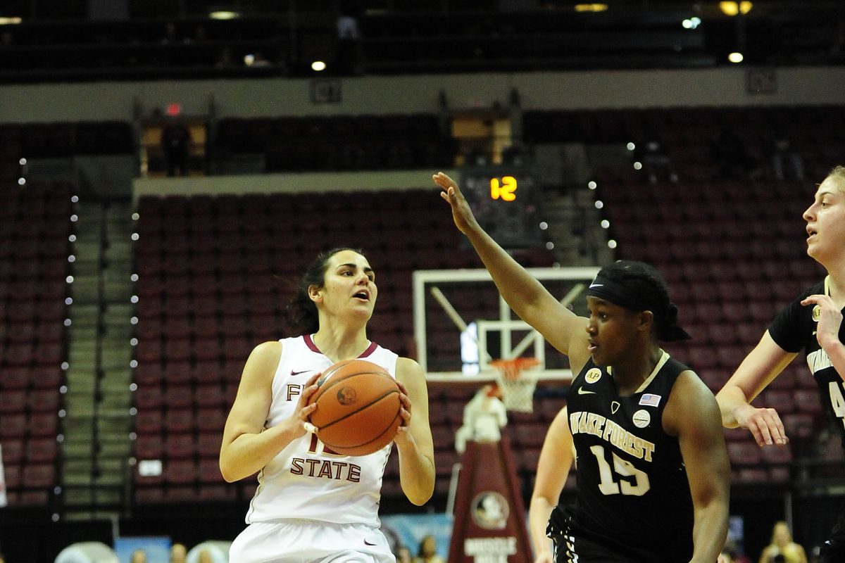 COLLEGE BASKETBALL: FEB 09 Women's - Wake Forest at Florida State