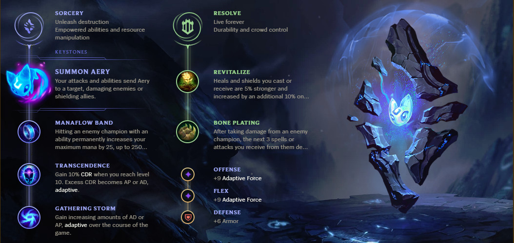 The support runes to take on Senna