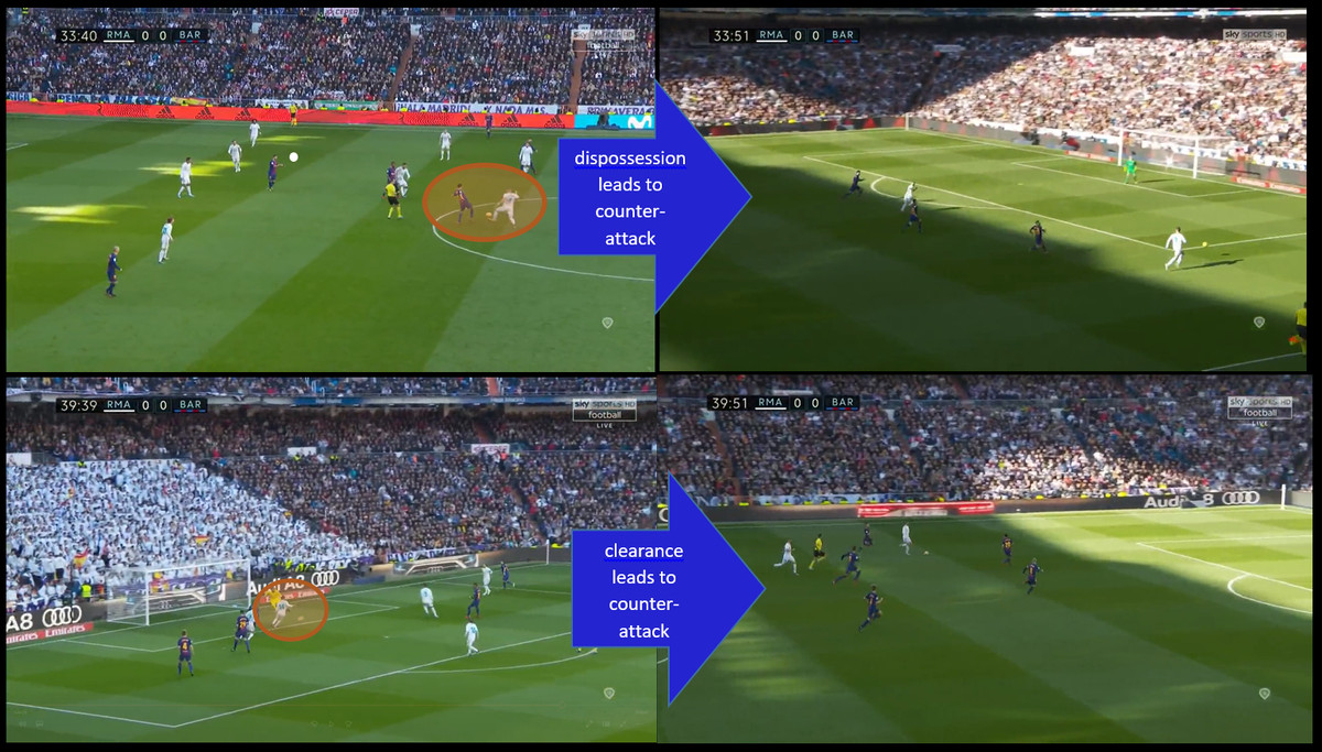5079fdc4 Seeing more of the ball invited Barcelona to push forward, giving Real  Madrid the opportunity to counter-attack. They did so brilliantly and  intricately ...