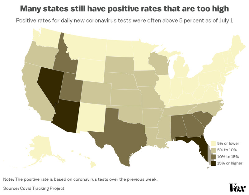 coronavirus_positive_rate_map Just 2 states meet these basic criteria to reopen and stay safe