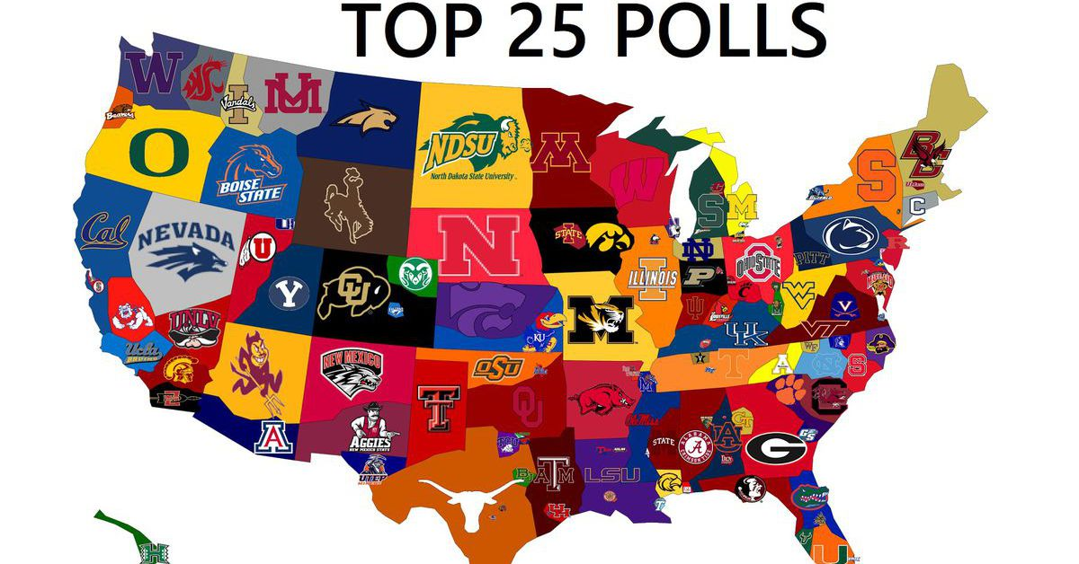 Best option teams college football