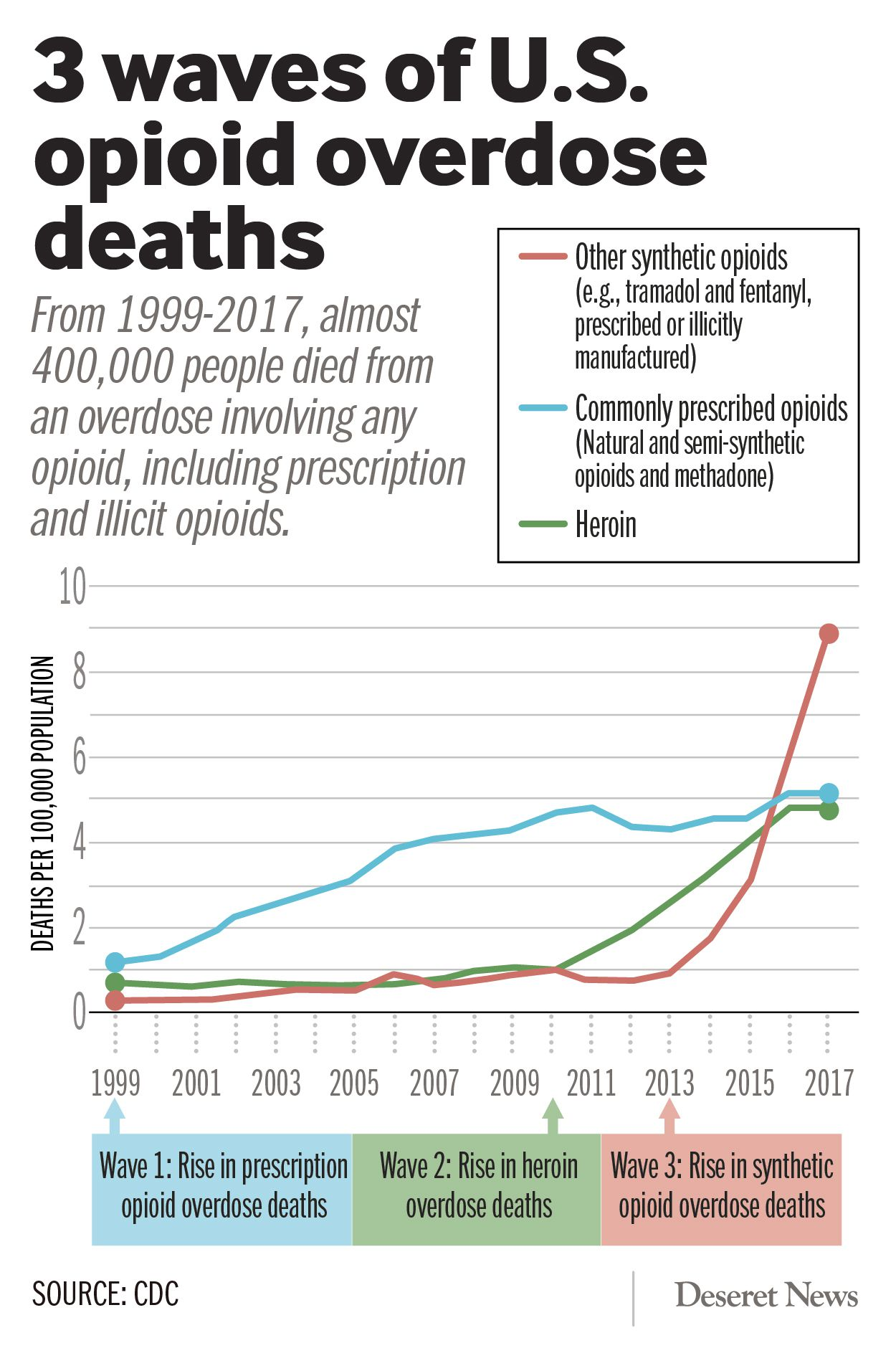 What the opioid crisis will cost prescription manufacturers ...