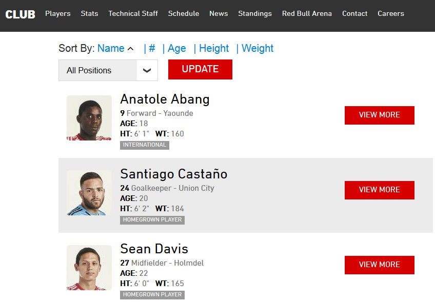 RBNY Roster Page