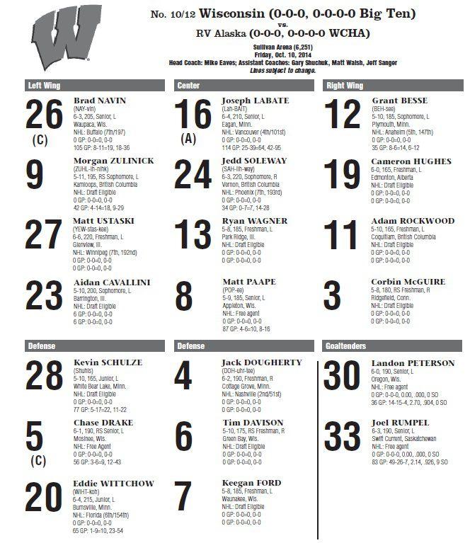 Wisconsin Line Chart