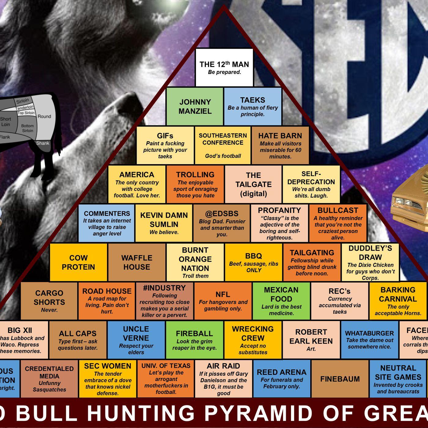 Good Bull Hunting Pyramid Of Greatness Good Bull Hunting