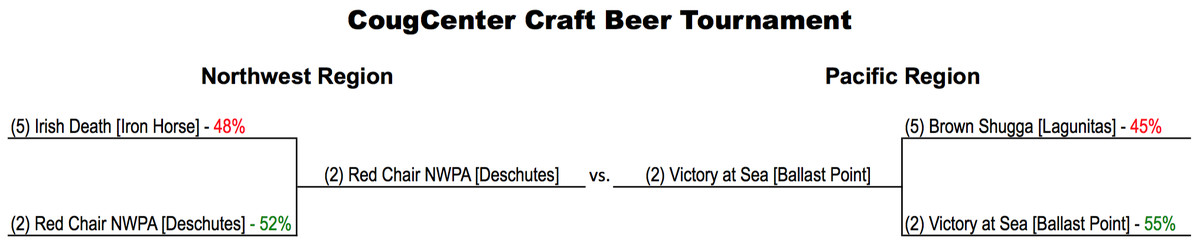 Beer championship