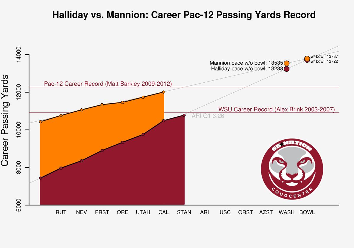 Halliday Graphs 10-17