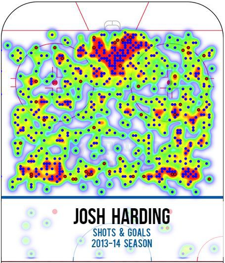 Harding Heat Map