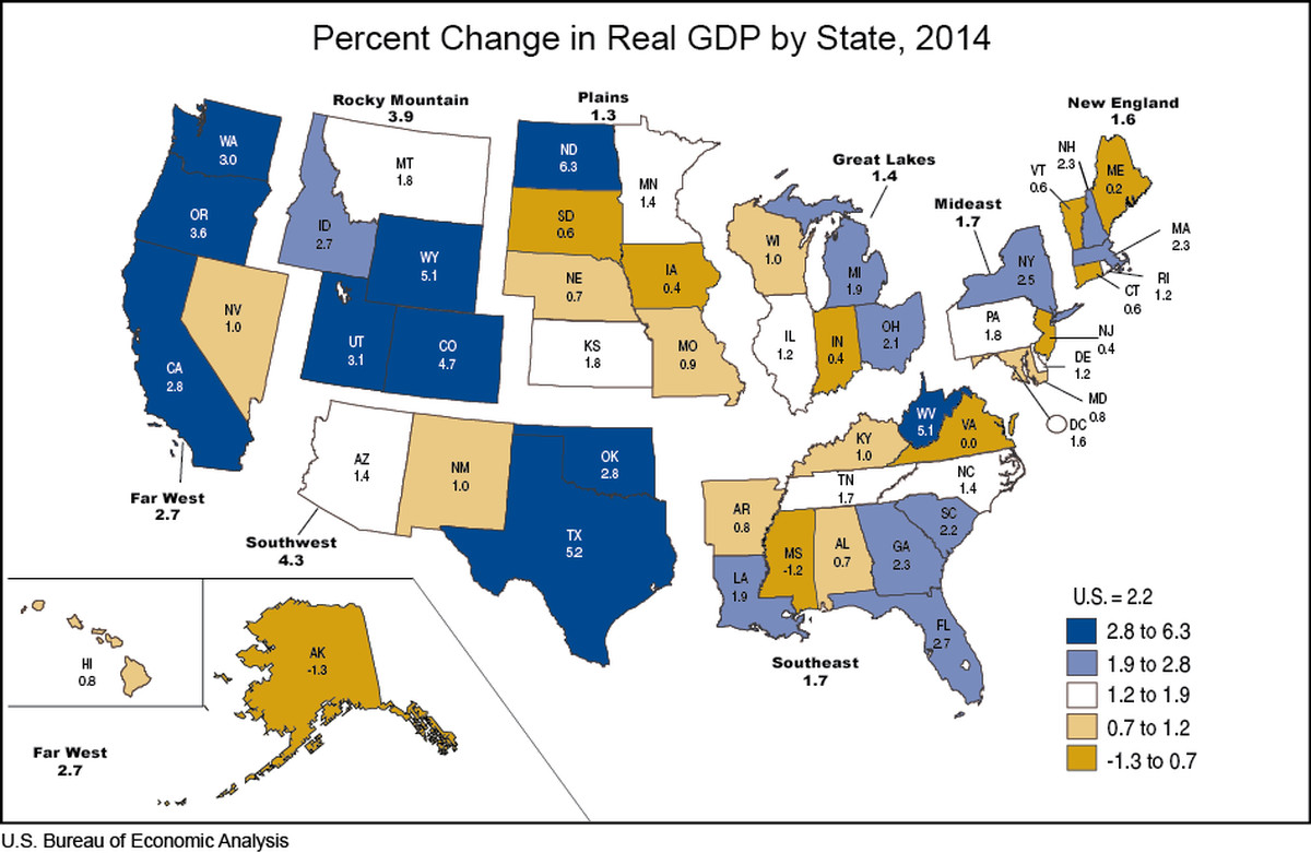 annual percentage of change in real gdp by state 2013 2014