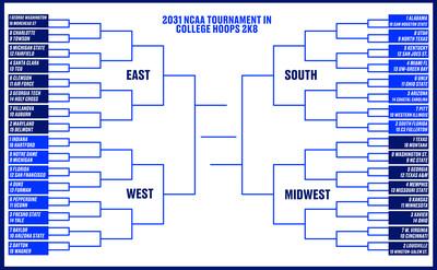bracket 2031 - Western Illinois, Year 24, 2030-2031