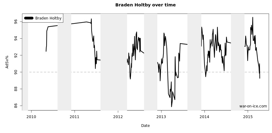 Holtby1