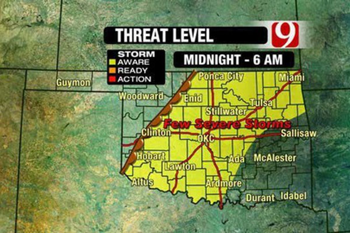 Threat Level: Midnight