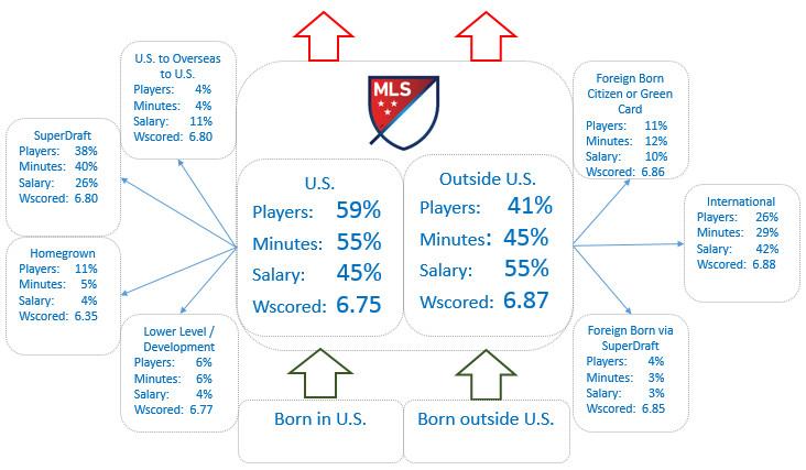 MLS complex fixed