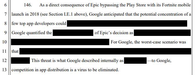 Реакция Google на распространение Fortnite за пределами Play Store