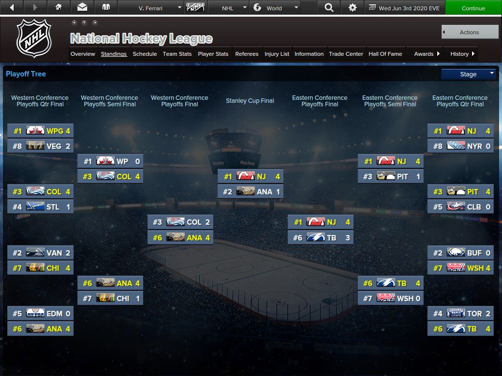 The (mostly) Corsi-optimized Devils won the Cup!