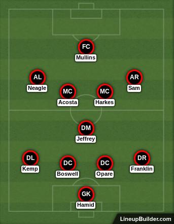 D.C. United lineup versus Atlanta United 4.29.2017