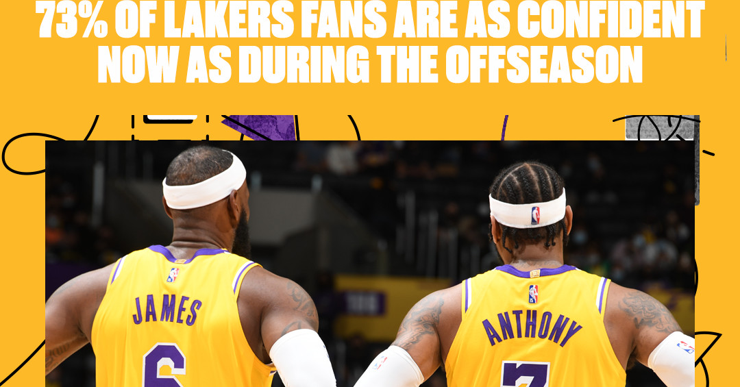 Lakers fans aren't panicking despite winless preseason - Silver Screen and Roll
