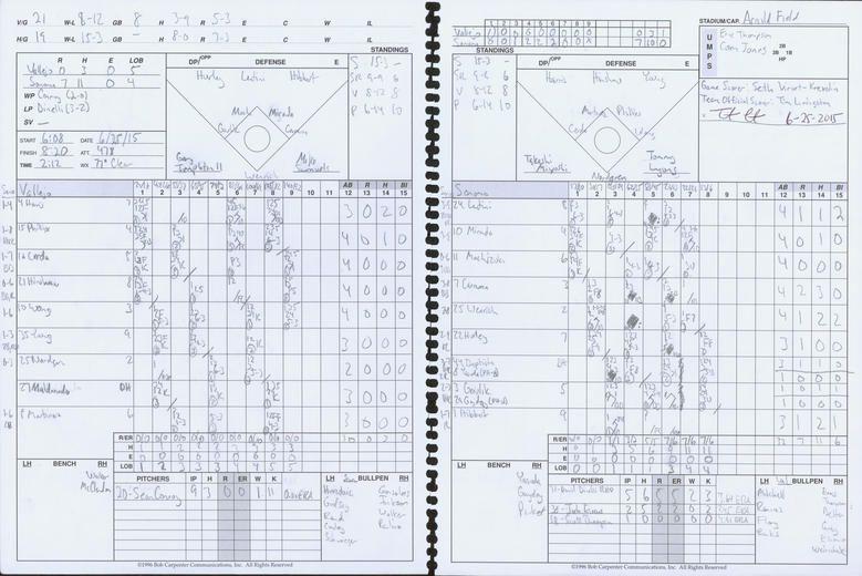 Sean Conroy Scorecard