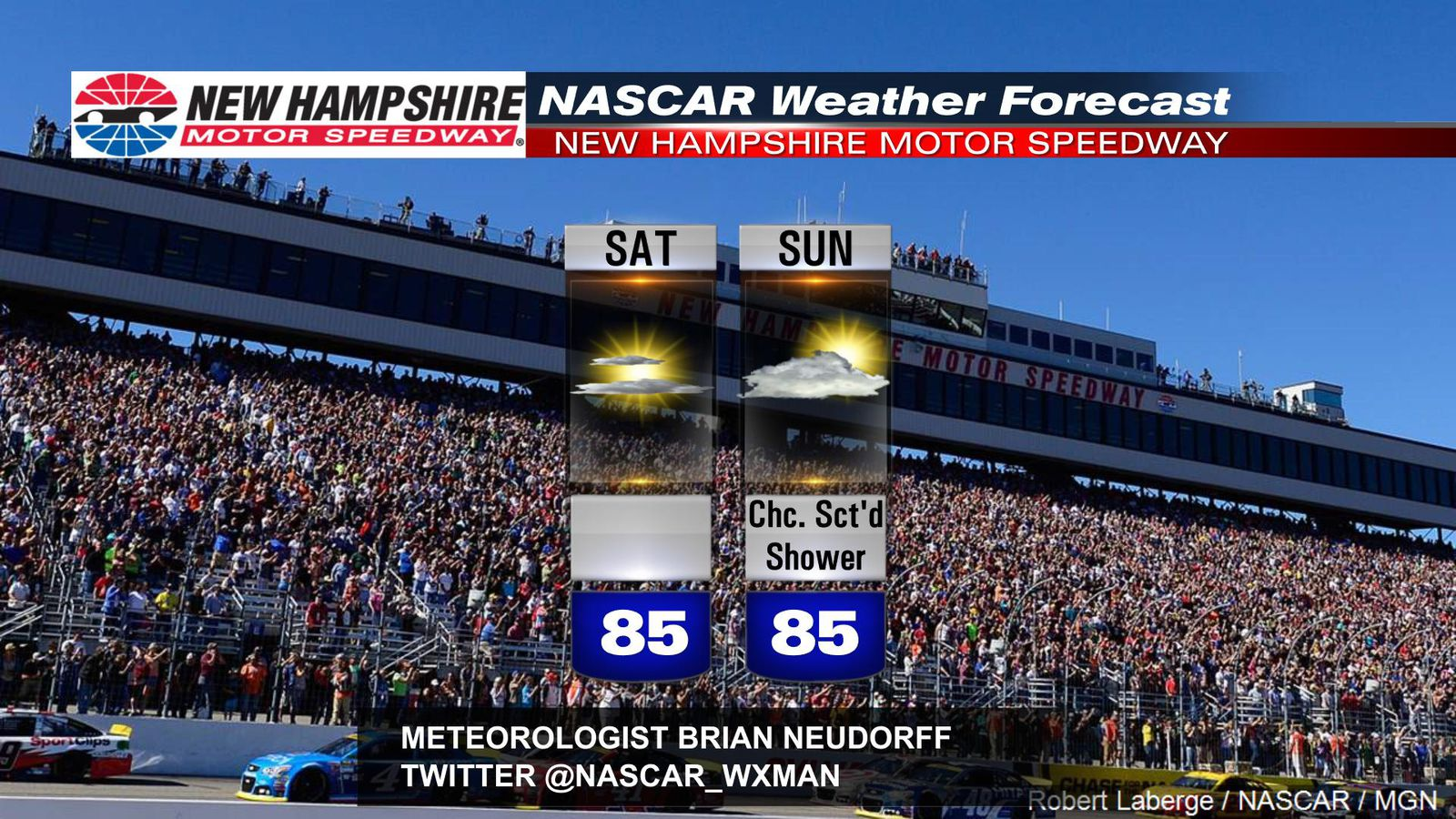 Changes To The Weekend Weather Forecast For Nascar At New