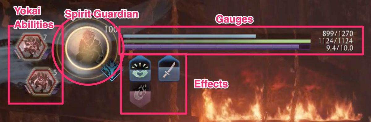 Nioh 2 statuses area of your HUD