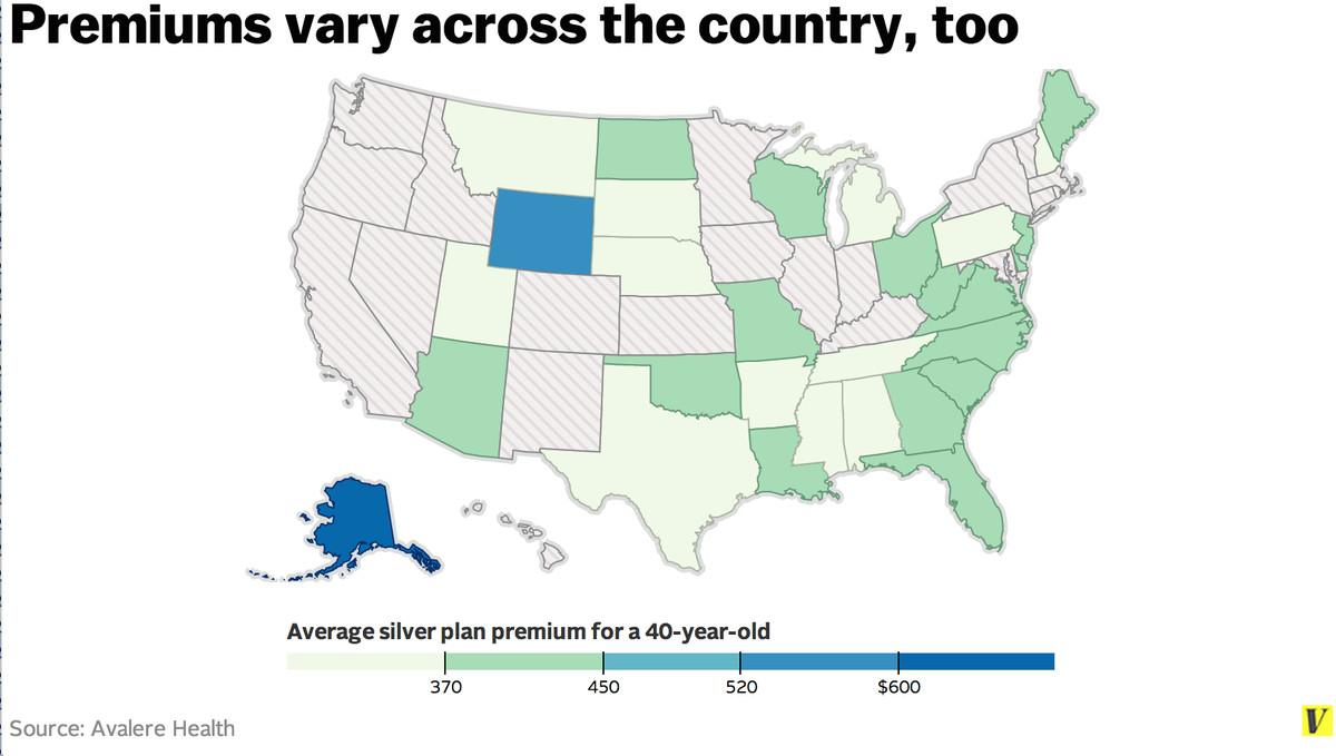 more premiums!