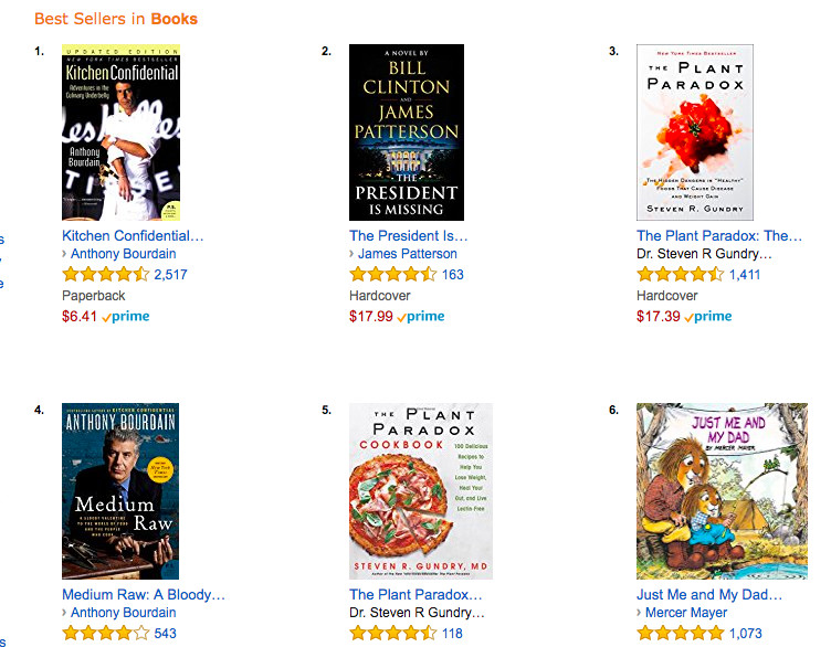 Anthony Bourdain's Books Are Selling Out and Topping Charts - Eater
