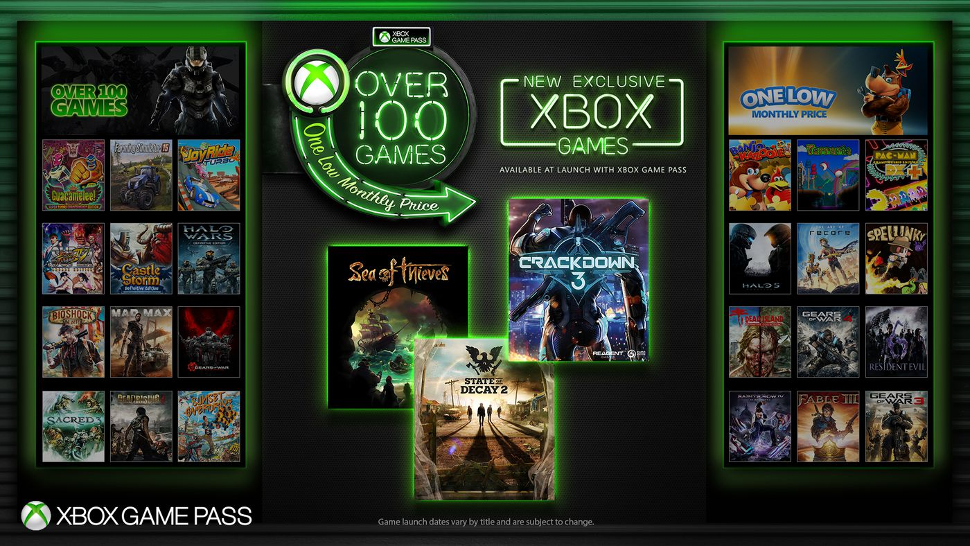 Xbox Game Pass will eventually come to PC, Microsoft CEO says - Polygon