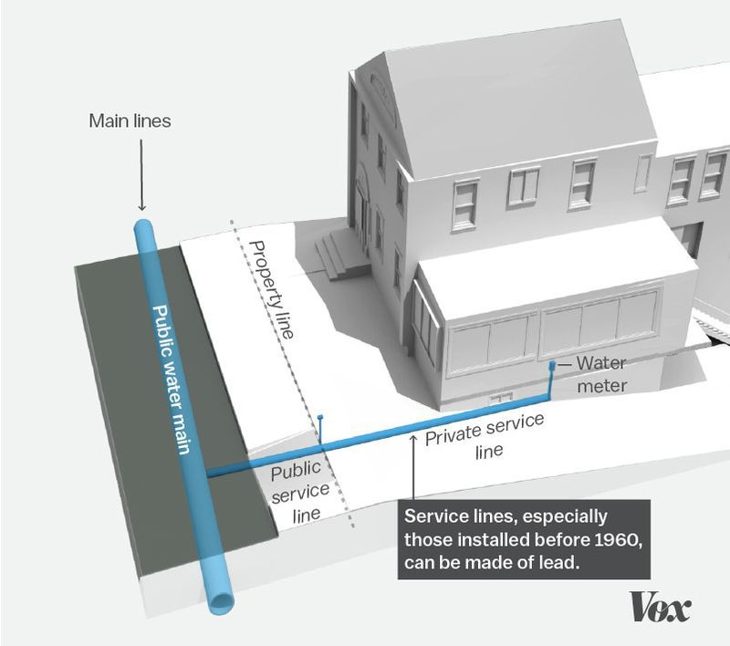 Washington DC Just Released The Most Detailed Lead Pipe Map Ever - Us map of lead in water