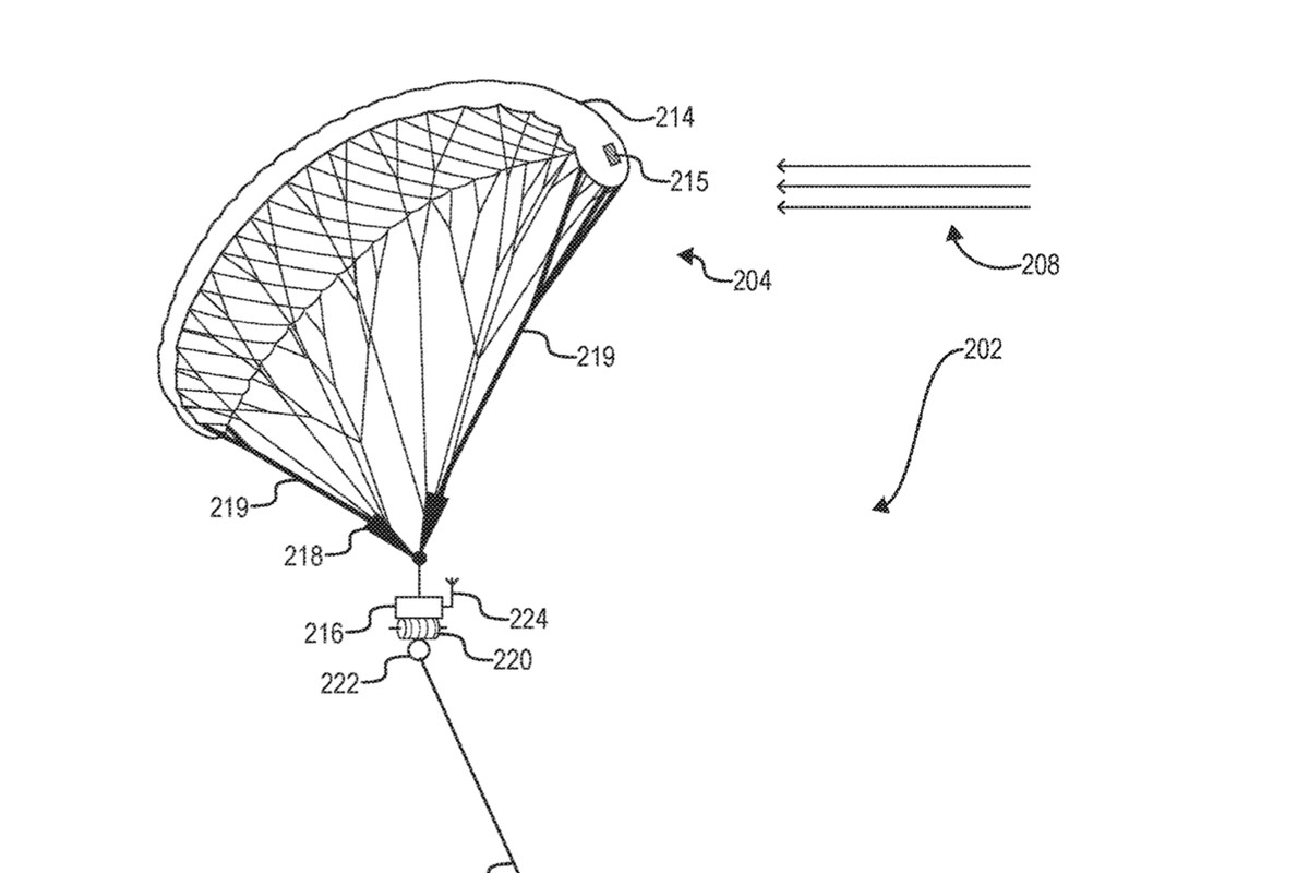 Facebook filed a patent for a drone made of kites - The Verge