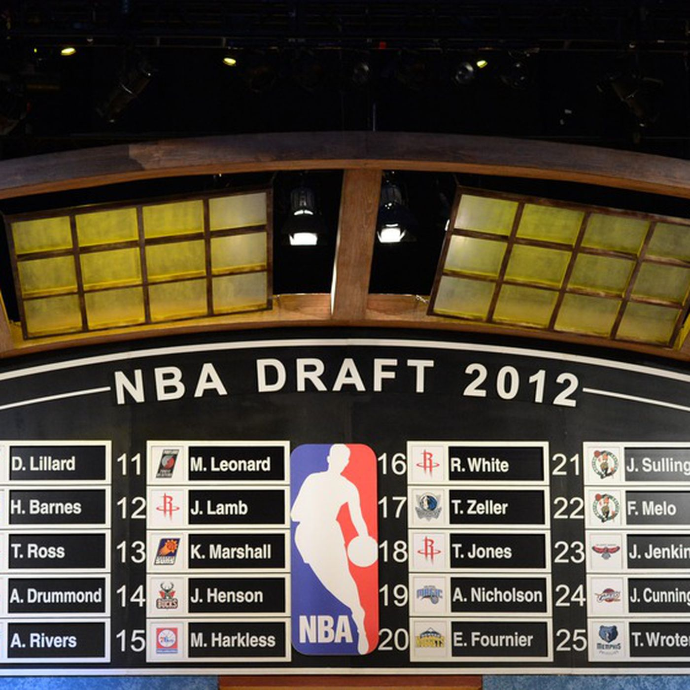 a32662061c0840 NBA Draft 2012  Examination of Jazz draft pick Kevin Murphy in Excessive  detail